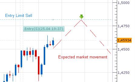 Alternative trading system wiki