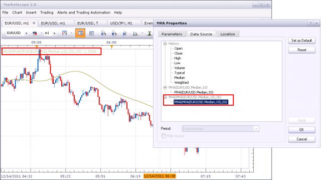 Indicator Parameters in Marketscope - FxCodeBaseWiki