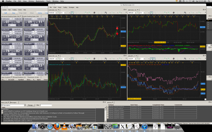Forex for mac